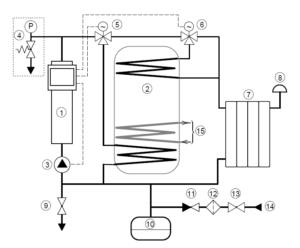 Схема системы отопления с аккумулятором тепла