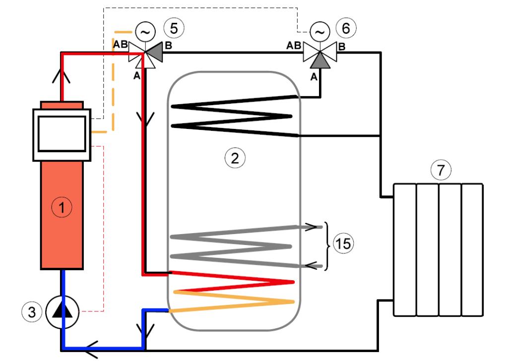 Нагреватель греет аккумулятор тепла