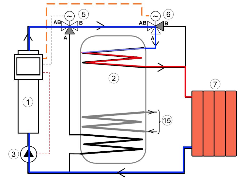 Аккумулятор греет радиаторы